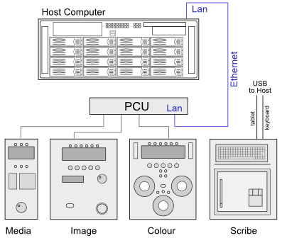 Valhall control panels overview.png