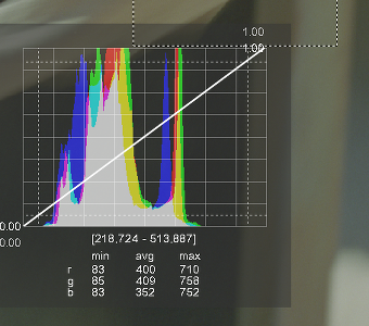 File:App-graphs-HistVideo BL.png